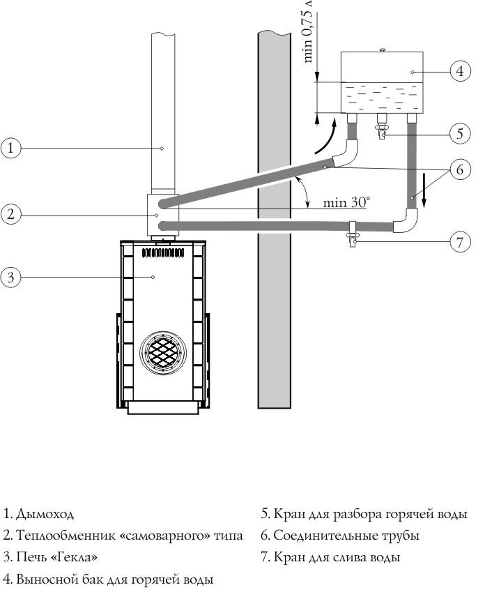 продажа газовых калонок в теплообменнике
