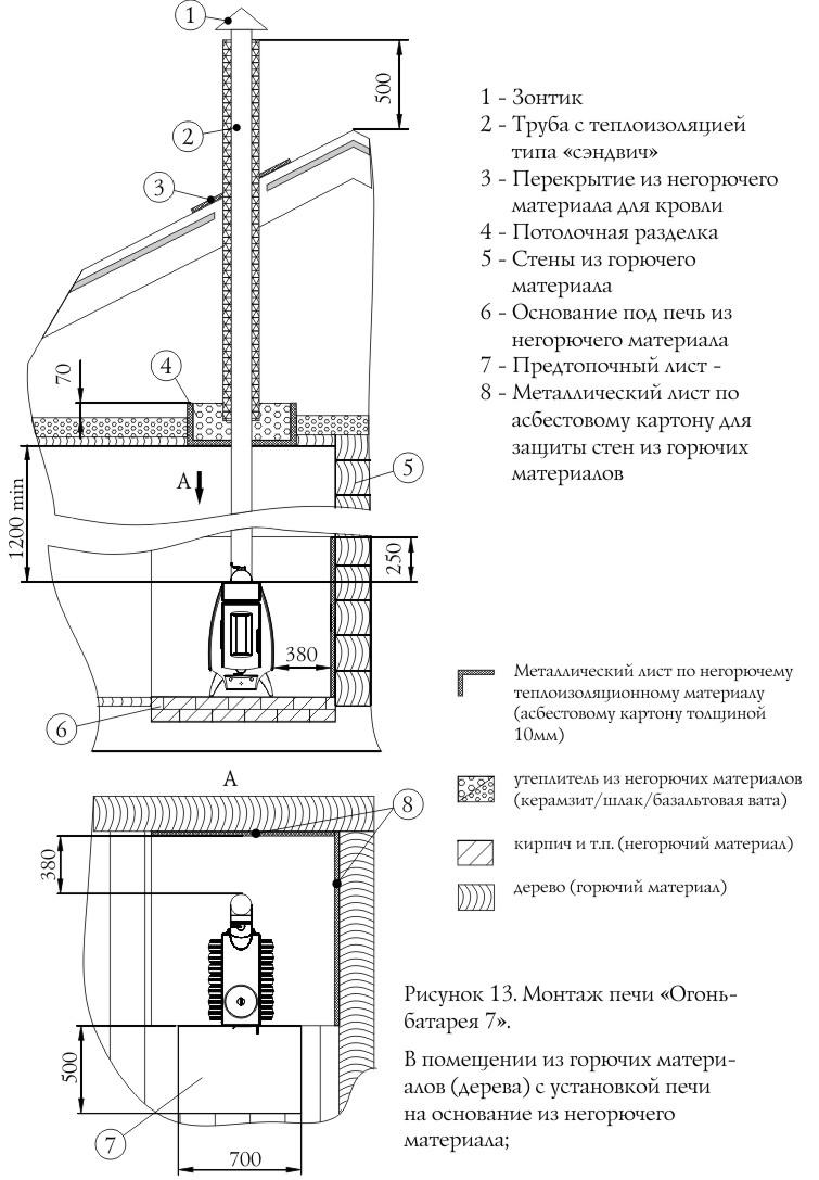 Теплообменник огонь-батарея вертикальный теплообменник расчет чертежи скачать