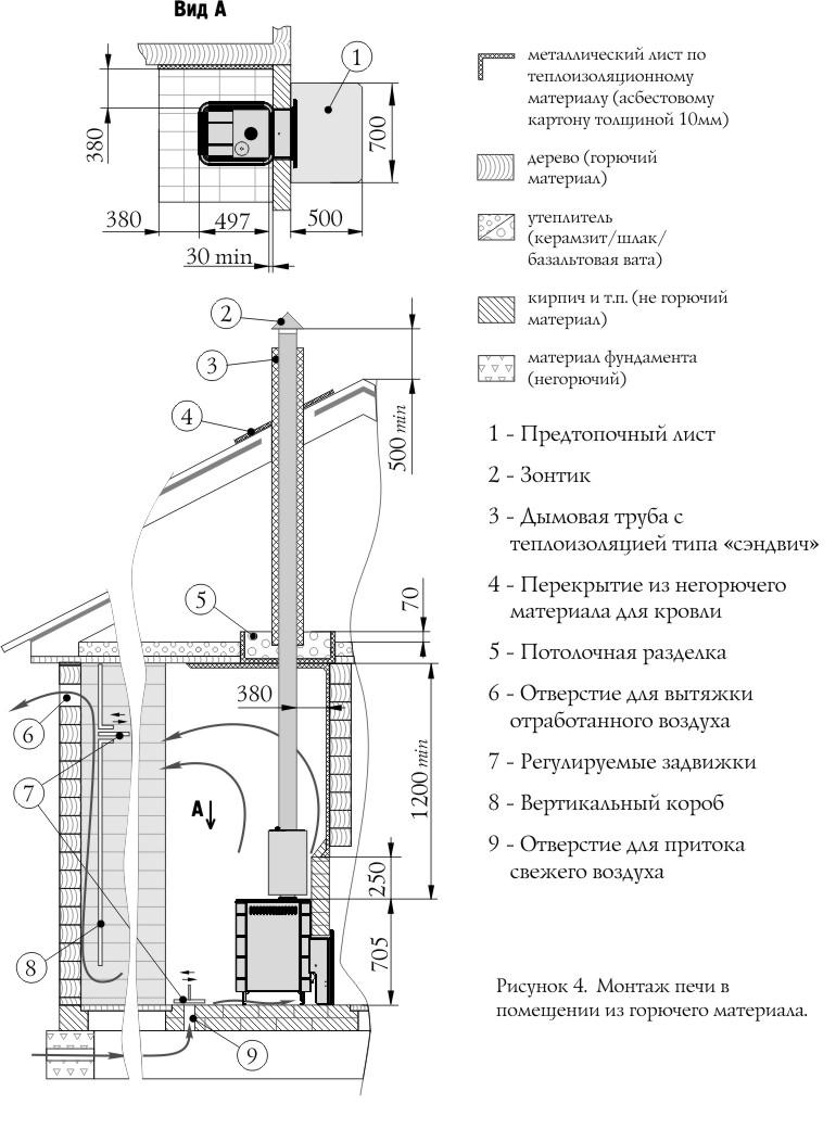 Схема теплообменника термофор куплю теплообменник р 0 6