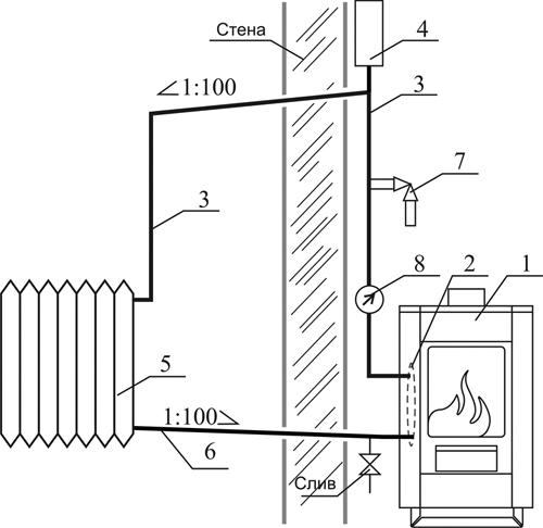 Трубный теплообменник для камина цена в новосибирске теплообменник на рено премиум фото
